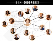 How we are all connected by six degrees of separation